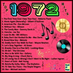 40 years ago today in music